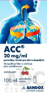 ACC 20 mg/ml perorálny roztok pre deti a dospelých sol por (fľ.skl.hnedá+striekačka) 1x100 ml